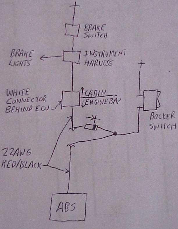 Rx7 Wheel Antilock Brake System Wiring Diagram All About Wiring