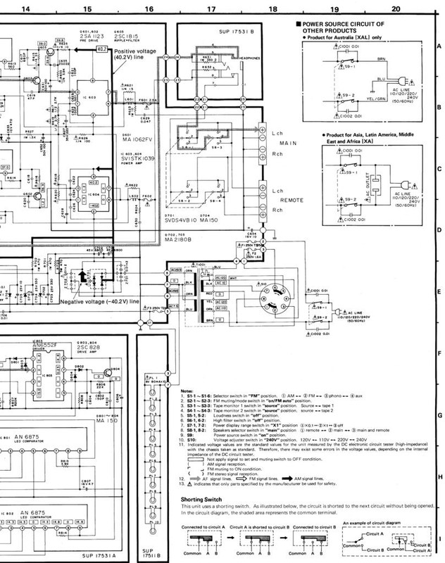 Der Technics und National Panasonic Thread