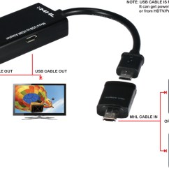 Usb 2 0 Cable Wiring Diagram 6 Pin Square Trailer Mhl-hd - Mhl Micro-usb To Hdmi Converter Kit With 5 11-pin Adapter