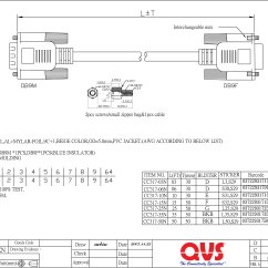 Usb To Rs232 Pinout Diagram Wiring Sony Car Stereo Male Female Rs485