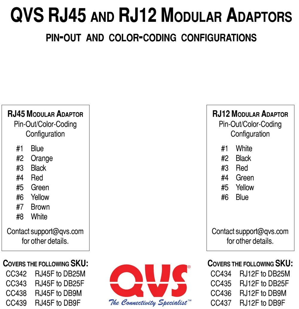 medium resolution of rj12 wiring color code wiring diagram used rj12 wiring color code