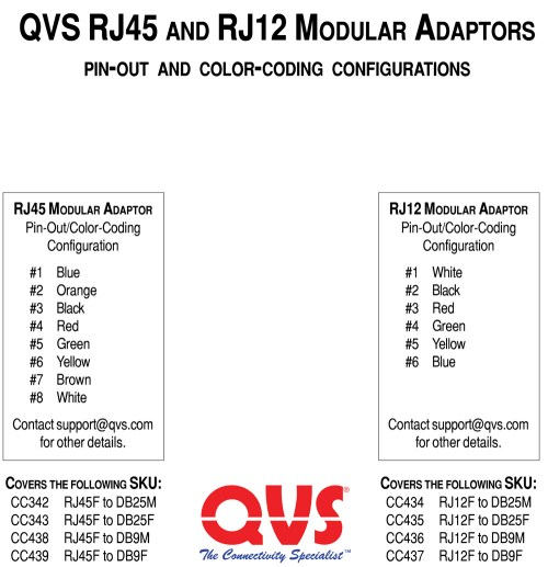 small resolution of rj12 wiring color code wiring diagram used rj12 wiring color code