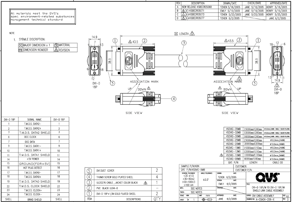 dvi to vga pinout diagram 1997 ford f150 stereo wiring cable auto electrical related with