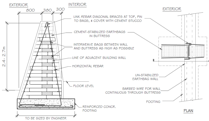 Reinforced Earthbag Buttresses for Earthquake Zones