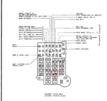 85 chevy silverado wiring diagram 1993 truck k10 fuse box all data c30 schema parts c10