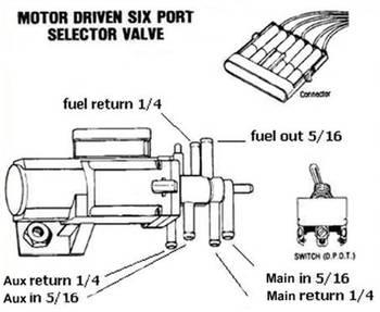 Pollak 6 Port Valve Wiring Diagram : 34 Wiring Diagram
