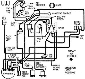 1985 Chevy 305 Vacuum Diagram. Engine. Auto Parts Catalog