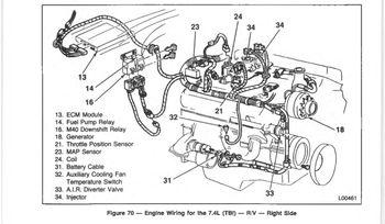 C10 Ls Engine Swap 1964 C10 Engine Swap Wiring Diagram
