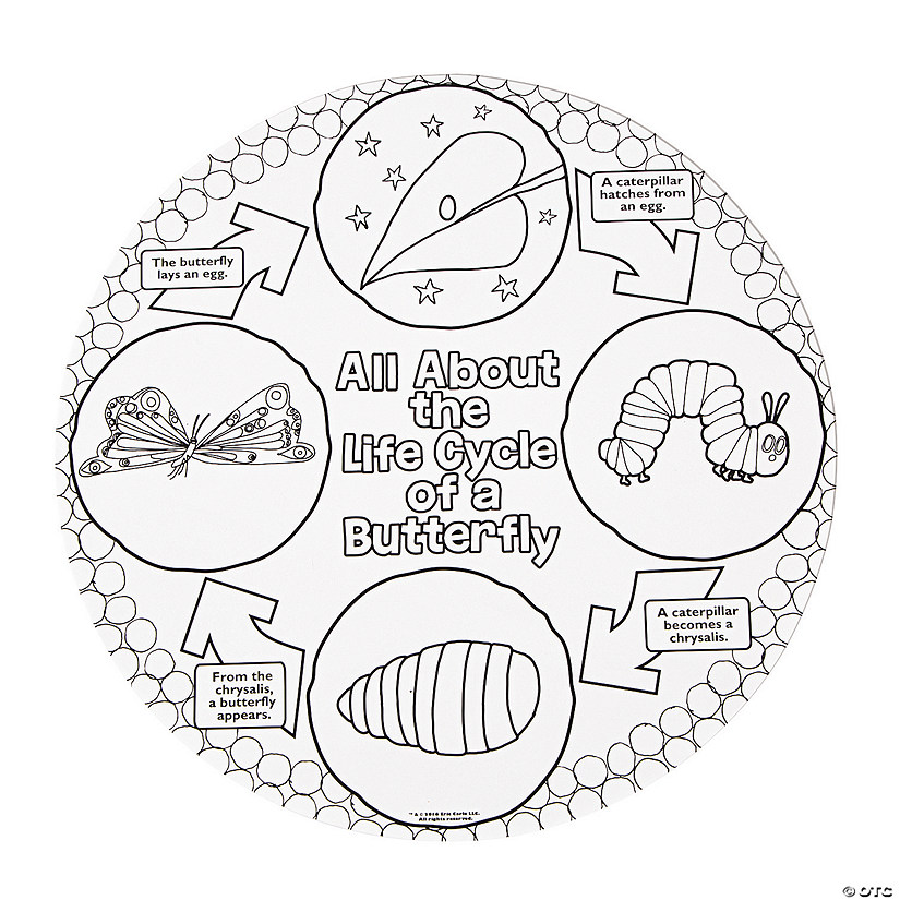 Color Your Own The Very Hungry Caterpillar™ Life Cycle