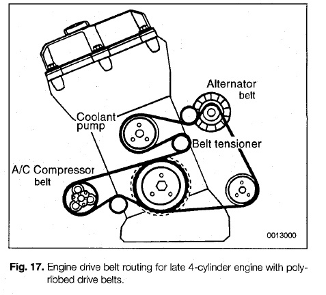 1995 318i Main Drive Belt Routing?