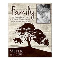 Family Roots Canvas Wall Art - Bed Bath & Beyond