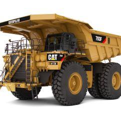 Detroit Series 60 Ecm Wiring Diagram Rheem Air Conditioner Thermostat Cat Off Highway Trucks Road Dump Caterpillar 793f