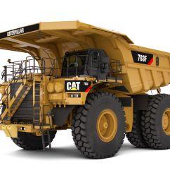 793f mining truck [ 1200 x 900 Pixel ]
