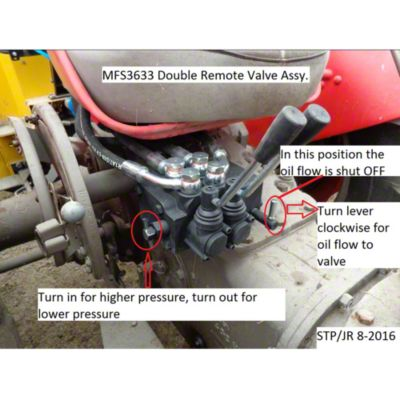 small resolution of dual hydraulic remote valve kit