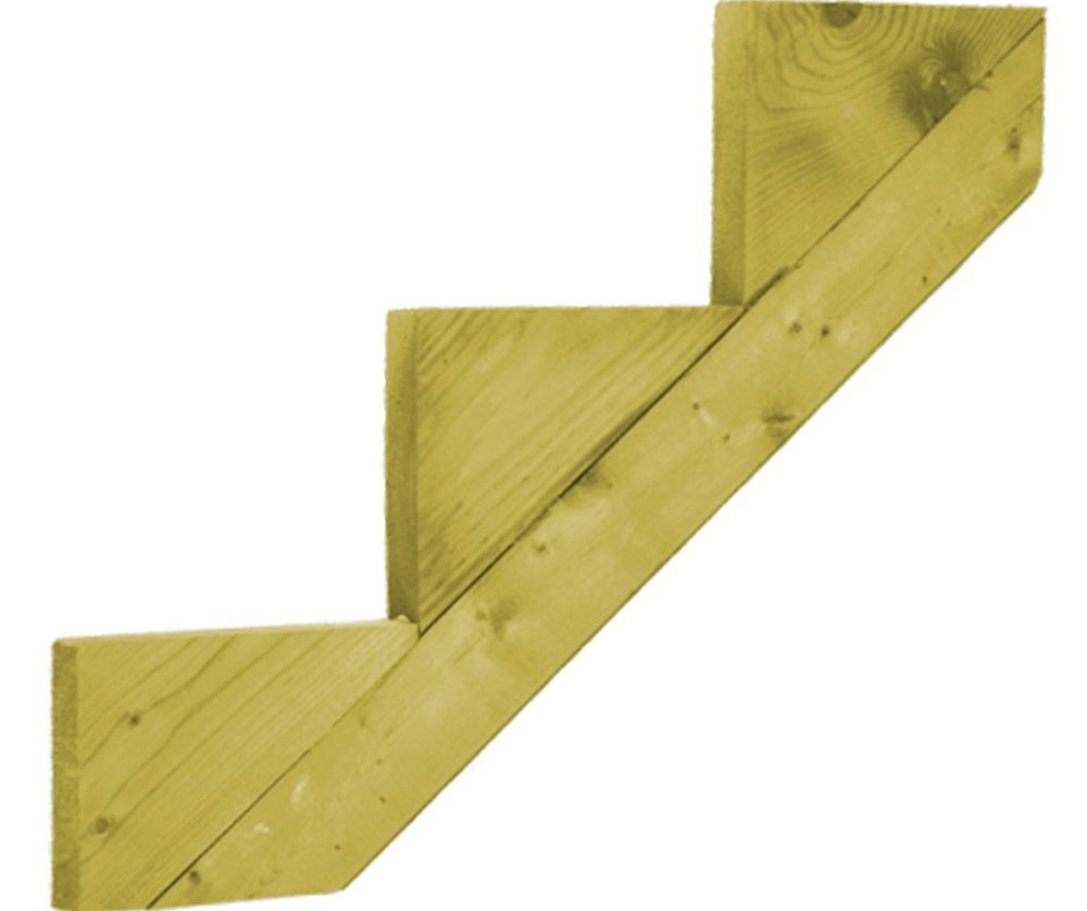 Outdoor Stair Stringers Risers The Home Depot Canada | Home Depot Outdoor Stairs