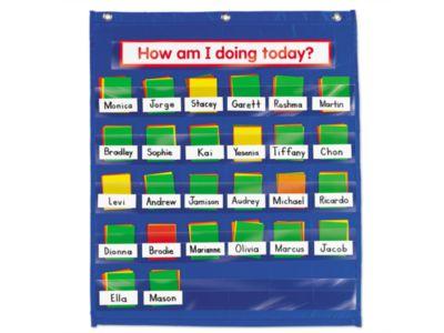 Image result for behavior chart color also routine miss hoelscher   rd grade classroom rh sites google