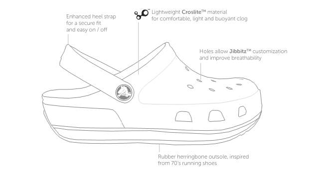 diagram of running shoes