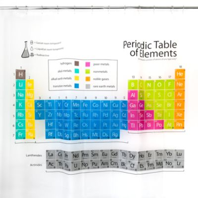 Periodic Table Shower Curtain Www Bedbathandbeyond