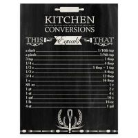 "Chalkboard ""Kitchen Conversions"" Canvas Wall Art - Bed ..."