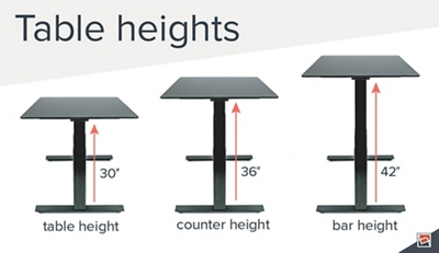 Standard vs Counter Height vs Bar Height Stools  NBFcom