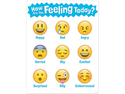 Emoji Fun How Are You Feeling Today? Poster at Lakeshore Learning