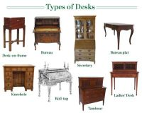 Types Of Antique Furniture | Antique Furniture