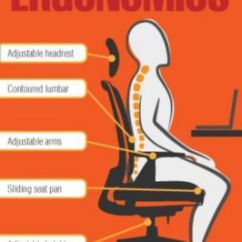 High Quality Office Chairs Ergonomic Relax The Back Chair How To Choose Best Officechairs Com Good Sitting Posture