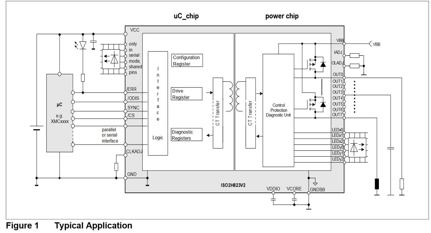 ISO2H823V2.5 https://www.infineon.com/cms/en/product/power