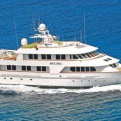 Sofa Gallery Pty Ltd Bench Boat International