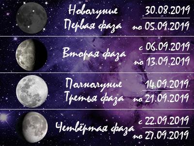 Лунный календарь на сайт.jpg