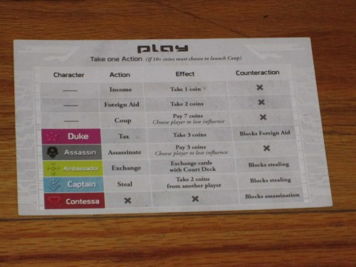 The game is pretty straightforward and easy to remember, but the player aid is invaluable, especially to new players.