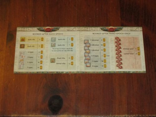 The game includes double-sided player aids that remind players how the many different kinds of tiles score points.
