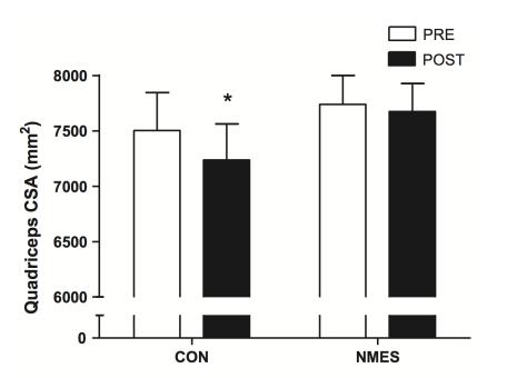 fissac _ prevención pérdida masa muscular NMES