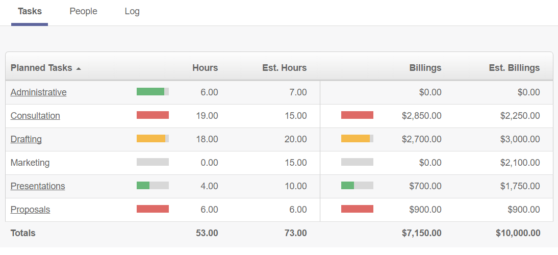 Weekly Timesheet Template | Free Excel Timesheets | ClickTime