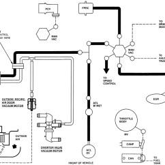 Fuller 13 Speed Transmission Diagram Revolver Parts Automobile Repair Etc: 94 Explorer Vacuum-line Madness (pics Inside) - Ford And Ranger ...
