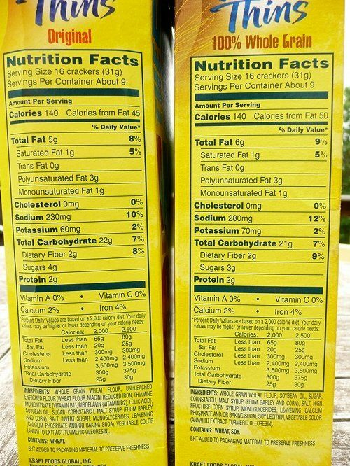 Wheat Thins Nutrition Label : wheat, thins, nutrition, label, Whole, Grain, Original, Wheat, Thins