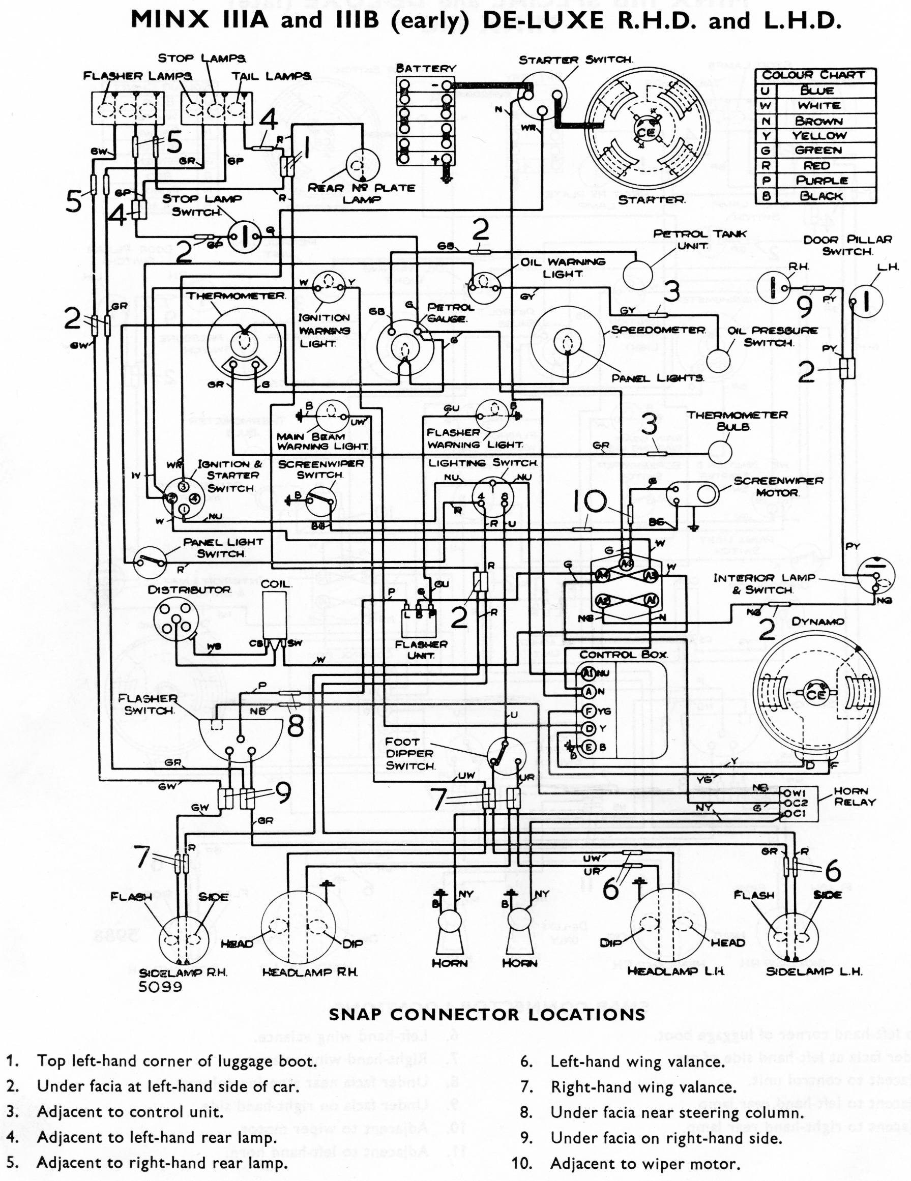 Hillman Car Club Of South Australia Wiring Diagrams