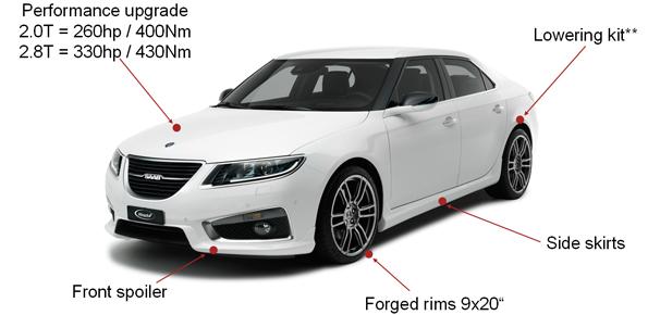 Hirsch Performance Package Saab 9 5
