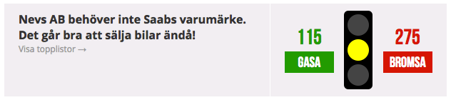 NEVS sans nom SAAB, aucune chance. Enquête sur Auto Motor Sport Sweden.