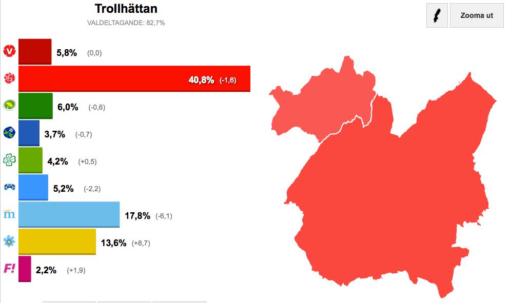 Рейхстаг выборы 2014 - Тролльхаттан