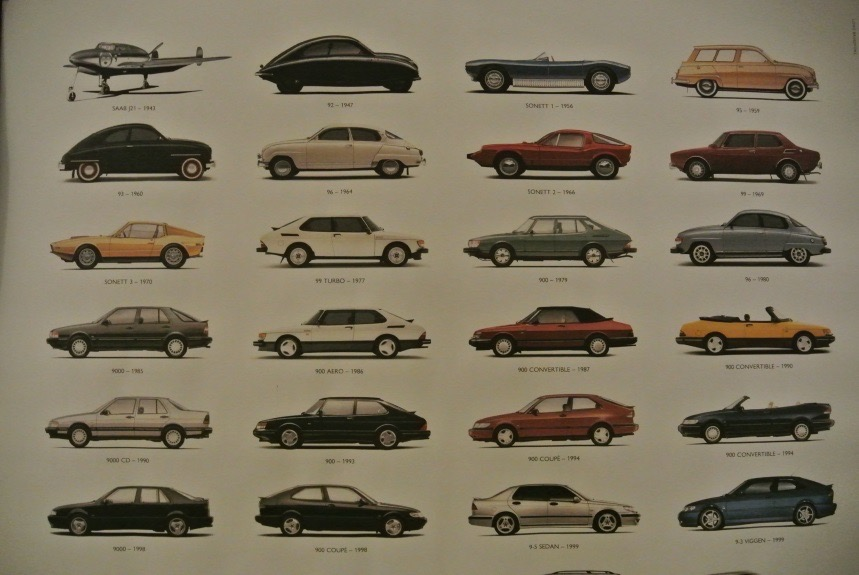 Saab = cupê