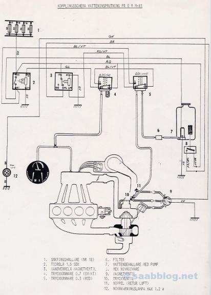 Come funziona? Disegno di 1984 dal nostro archivio Saab.