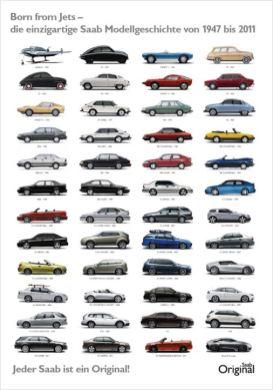 Saab poster. Bild: Orio