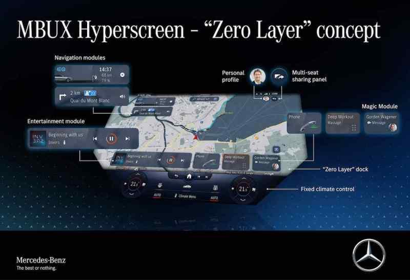 "MBUX Hyperscreen - Concetto ""Zero Layer"""