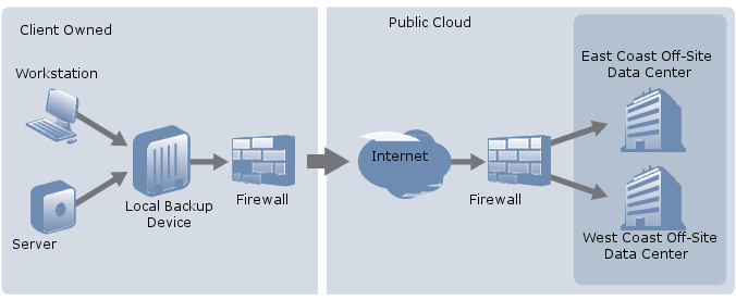 Cloud-2(1)