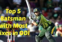 Top 5 Batsman who hit most Sixes in ODI Cricket