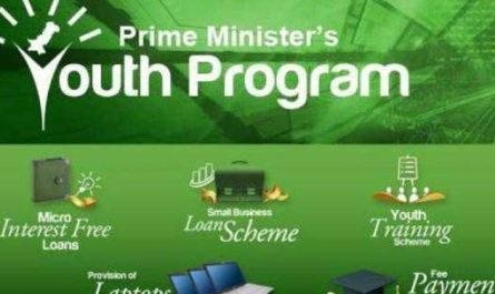 Everything You Need to Know about Prime Minister Loan Scheme 2019