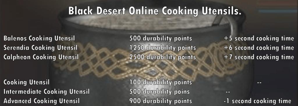 Таблица, показывающая точки долговечности и корректировки времени приготовления посуды в Black Desert Online.