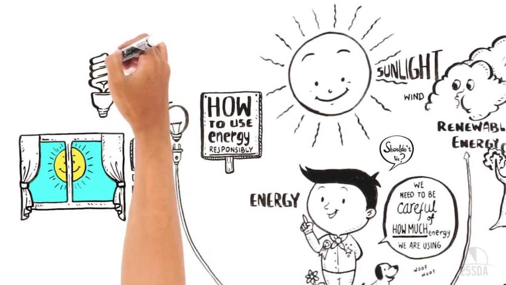 Energy Conservation Begins At Home: Important Things To