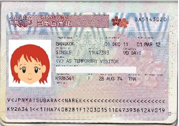 タイ人の日本行きビザ申請|Japan visa application